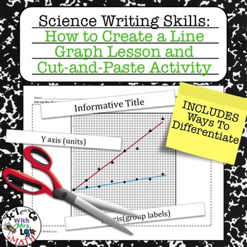 Lab Report Writing Skills How to Create a Line Graph and C