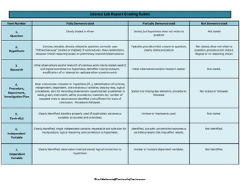 Science Lab Report Grading Rubric