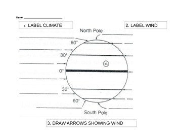 Label Climate Regions and Wind Belts Activity