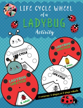 Ladybug Life Cycle Wheel Activity
