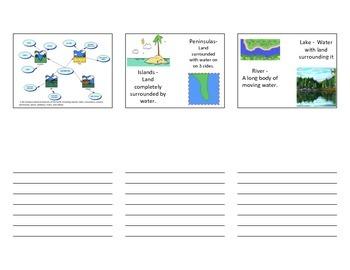 Landform Geography Slide Notes