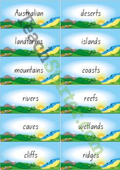 Landform Word Wall Vocabulary