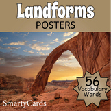 Geography Landforms Posters