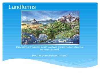 Landforms - A Comprehensive Unit