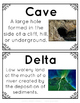 Landforms & Bodies Of Water Vocabulary Posters