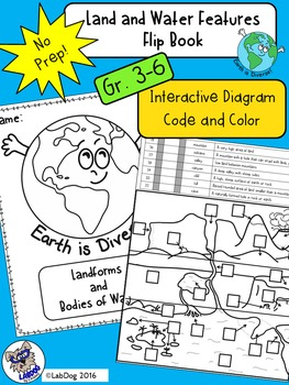 Landforms Flipbook: Color Code Earth's Landforms and Water