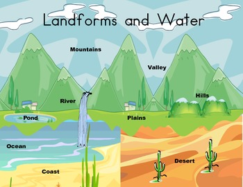 Landforms and water anchor chart