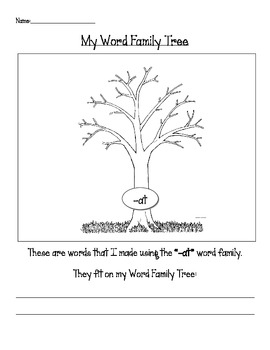 Language, Art- Word Family Trees (Bare Tree with Leaves, S