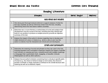 Language Arts 11-12 Common Core Teaching Chart