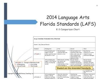 Language Arts Florida Standards 2014-2015