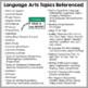 Language Arts Helper Lapbook * ELA Reference Chart