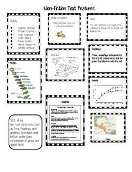 Language Arts Notes
