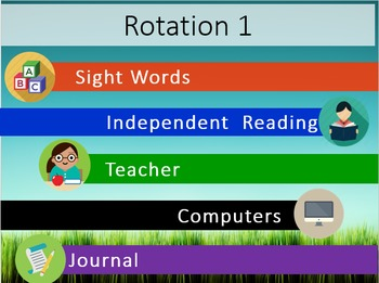 Language Arts Rotation PowerPoint Editable