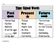 Language Chart - Time Signal Words
