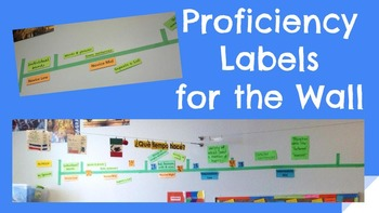 Language Proficiency Chart for the Wall