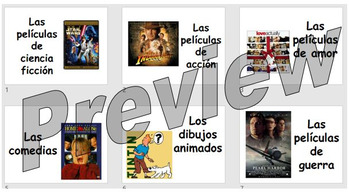 Las películas - learning the types of films, and how to co