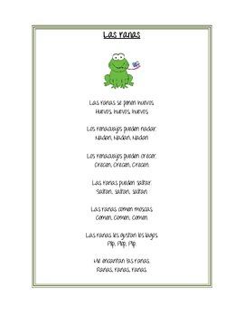 Las ranas (a poem)