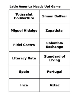 Latin America Heads Up! Review Game