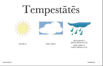 Latin Posters: Qualis tempestās est? Weather Expressions (