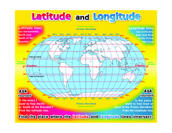 "Latitude And Longitude Poster- 8½"" x 11"""