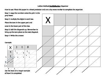 Lattice Method Graphic Organizer