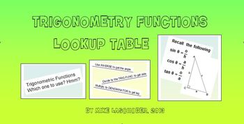Law of Sines & Law of Cosines Look-up Table