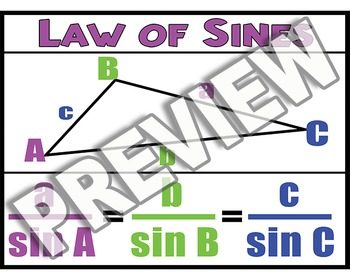 Law of Sines Poster