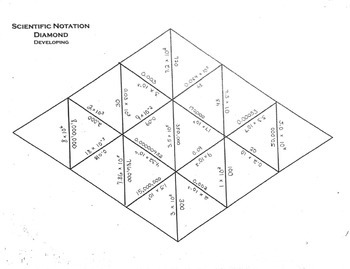Laws of Exponents/Scientific Notation Tarsia Puzzle_Differ