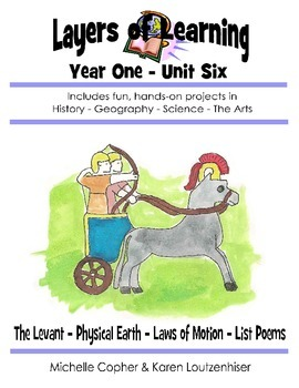 Layers of Learning Unit 1-6 - The Levant, Physical Earth,