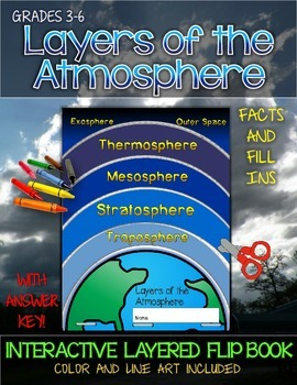LAYERS OF THE ATMOSPHERE FACTS AND FILL INS FLIP BOOK
