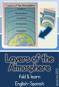 Layers of the Atmosphere,  fold and learn