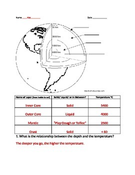 Layers of the Earth Answer Key Lesson 1