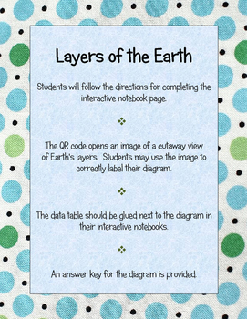 Layers of the Earth Interactive Notebook Activity