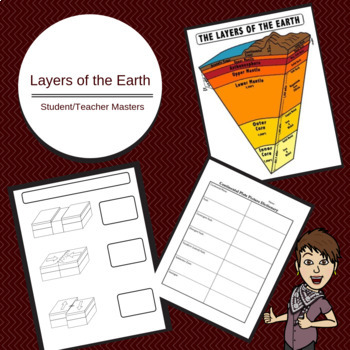 Layers of the Earth Outline and Teaching Master and Pictur
