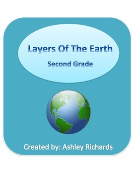 Layers of the Earth Science Lesson Plan QR option