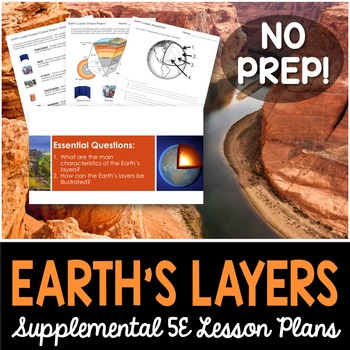 Layers of the Earth - Supplemental Lesson - No Lab