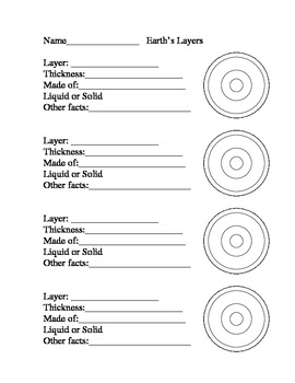 Layers of the Earth worksheet