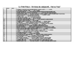 Le Petit Prince - Révision du Subjonctif (Subjunctive review)