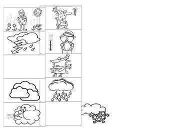 Le temps et les saisons practice worksheets