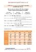 A1.02 - Object & Reflexive Pronouns