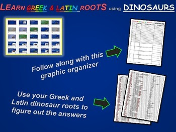 Learn Greek/Latin Roots Using Dinosaurs: engaging, interac