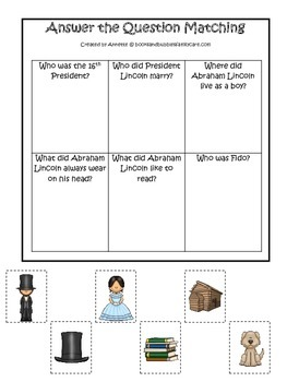 Learn about Abraham Lincoln. American history Three Part M