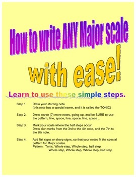 Learn to Write Major Scales
