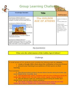 Learning Challenge: The Golden Age of Athens (Cooperative