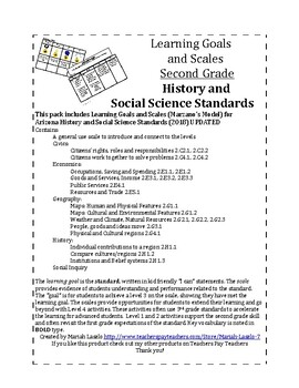 Learning Goals and Scales Second Grade Social Studies