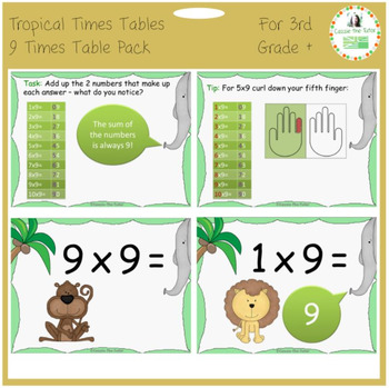 Times Tables Power Point Pack: Learning & Practicing the 8