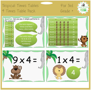 Times Tables Power Point Pack: Learning & Practicing the 4