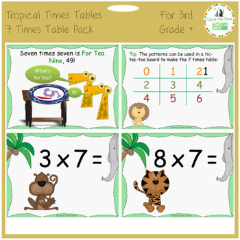 Times Tables Power Point Pack: Learning & Practicing the 7