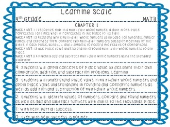 Learning Scales with Common Core Standards aligned to 4th