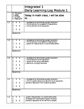 Learning Target Logs Mod 1 Mathematics Vision Project